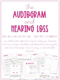 The Audiogram and Hearing Loss