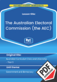 The Australian Electoral Commission (the AEC)
