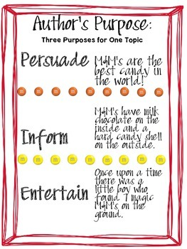 The Authors Purpose Anchor Chart {3 Purposes for One Topic}