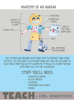 The Paper Doll Reward System (PBIS incentives)