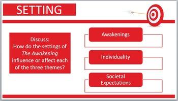 THE AWAKENING Themes Targeting