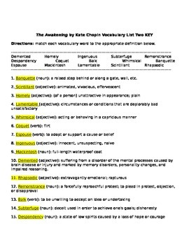 The Awakening Vocabulary List Two (Chapters ~20-39)