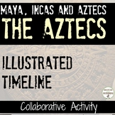 Aztecs Illustrated Timeline Collaborative Activity for Mes