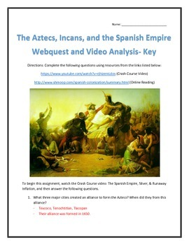 The Aztecs, Incans, and the Spanish Empire- Webquest and Video Analysis