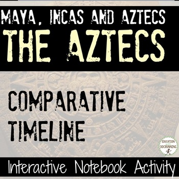 Aztecs Comparative Timeline Activity for Interactive Notebooks