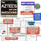 Aztecs and Their Inventions:  Students Navigate Through Fo