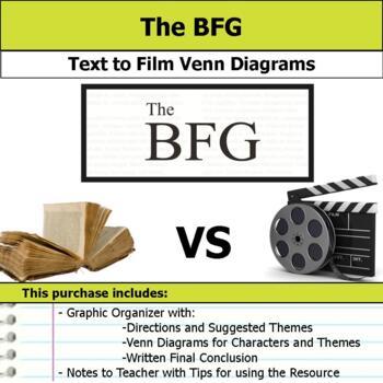 The BFG - Text to Film Venn Diagram & Written Conclusion