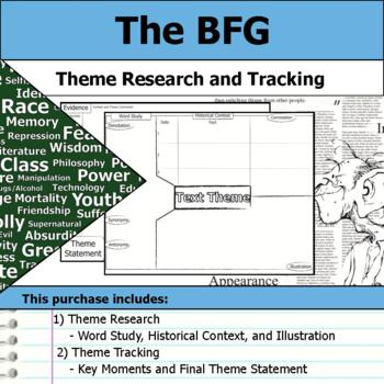 The BFG - Theme Tracking Notes Etymology & Context Research