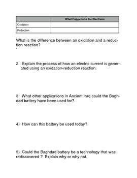 The Baghdad Battery Common Core Reading and Writing Activity