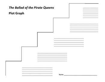 The Ballad of the Pirate Queens Plot Graph - Jane Yolen