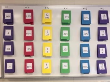 The Bank Robbery:  Converting Between Fractions, Decimals, and Percents