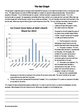 The Bar Graph