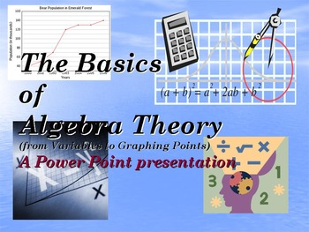 The Basics of Algebra Theory: From Variables to Graphing i