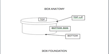 The Basics of Bandboxing: A cross-curricular unit