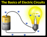 The Basics of Electric Circuits