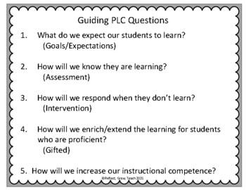 The Basics of Professional Learning Communities 4 PLC Questions Freebie