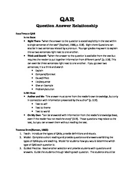 The Basics of Question-Answer Relationship (QAR)