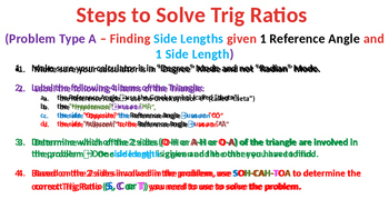 The Basics of Right Angle Trigonometry