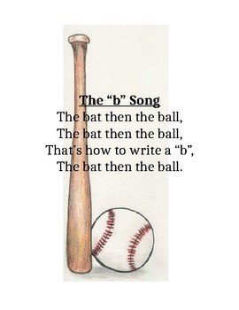 The Bat then the Ball Forming B