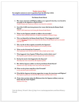 The Bataan Death March: World War II Primary Source Worksheet