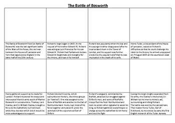 The Battle of Bosworth Comic Strip and Storyboard
