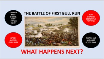 The Battle of First Bull Run:  What Happens Next?