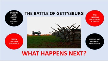 The Battle of Gettysburg:  What Happens Next?