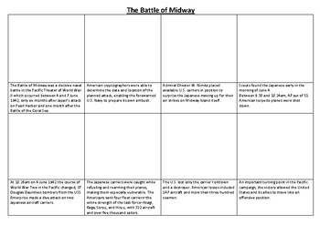 The Battle of Midway Comic Strip and Storyboard