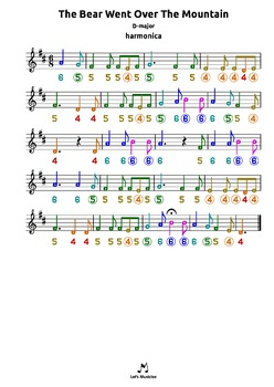 The Bear Went Over The Mountain (D) tabs4 recorder ocarina guitar ukulele drums