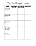The Beatitudes Exercise Worksheet
