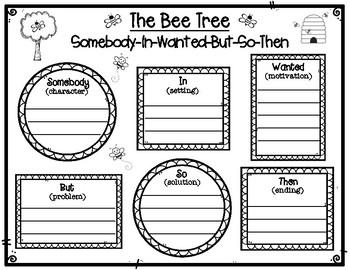 The Bee Tree by Patricia Polacco Summary Graphic Organizer
