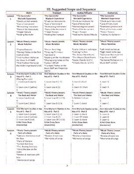 The Beginner Mariachi Director's Resource Book