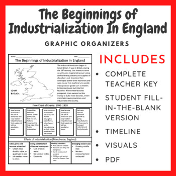 The Beginnings of Industrialization: Graphic Organizer