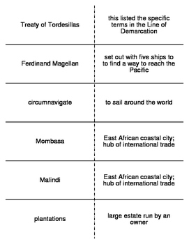 The Beginnings of Our Global Age in Europe, Africa, and Asia Vocab. Flash Cards