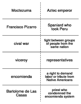 The Beginnings of the Global Age in Europe and the Americas Vocab. Flash Cards