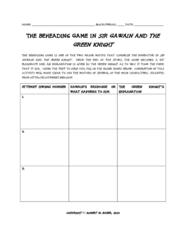 The Beheading Game Worksheet