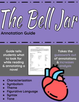 The Bell Jar Annotation Guide