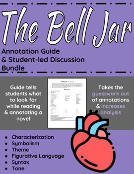 The Bell Jar Annotation Guide and Student-led Discussion Bundle