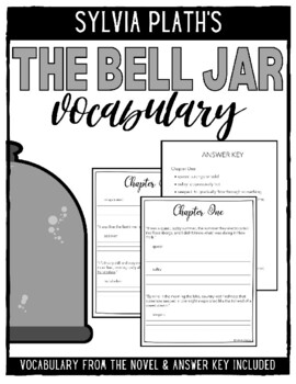The Bell Jar Vocabulary
