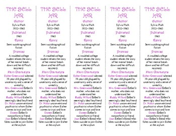 The Bell Jar ed. of Bookmarks Plus—Fun Freebie & Handy Little Reading Aid!