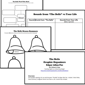 The Bells Graphic Organizers (E.A. Poe)