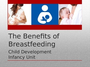 The Benefits of Breastfeeding PowerPoint for FACS Child De