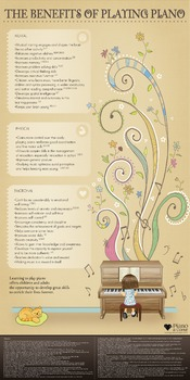 The Benefits of Playing Piano