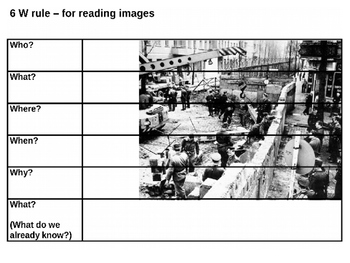 The Berlin Wall - Vision Template Resources