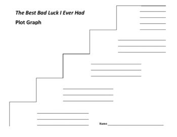 The Best Bad Luck I Ever Had Plot Graph - Kristin Levine