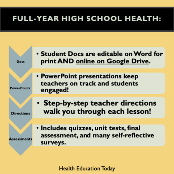 Health Lessons for High School 9-12: #1 Best-Selling Full Semester/Year Program
