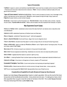 The Best Two Page Study Guide for the HSA Government LSN Test Period.