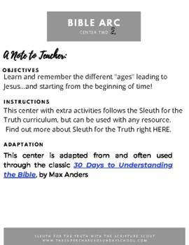 The Bible Arc, Timeline Bracelets, & Keychains