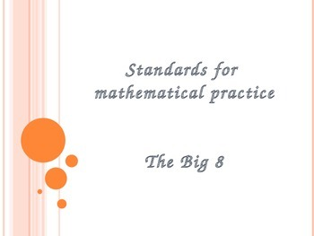 The Big 8 Standards Posters for CCGPS Math in Third Grade
