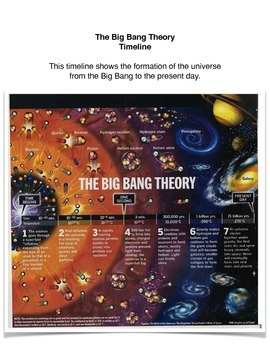 The Big Bang Theory Timeline Common Core Reading and Writing Activities